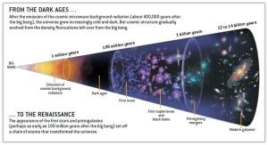 The cosmic timeline as it appears in the work of Bromm & Larson (2009)