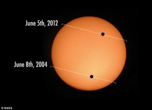Venus transit, June 05, 2012, credit NASA