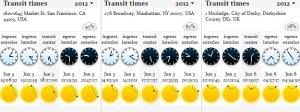 June 5, 2012, Venus transit observation times